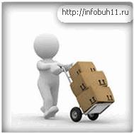 Приобретение и реализация товаров