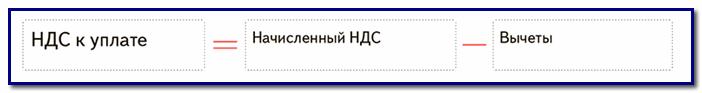 формула НДС